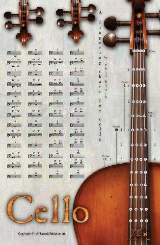 CELLO Fingering Chart Poster Phil Black, Tony Santorella, Carolyn - violin fingering chart