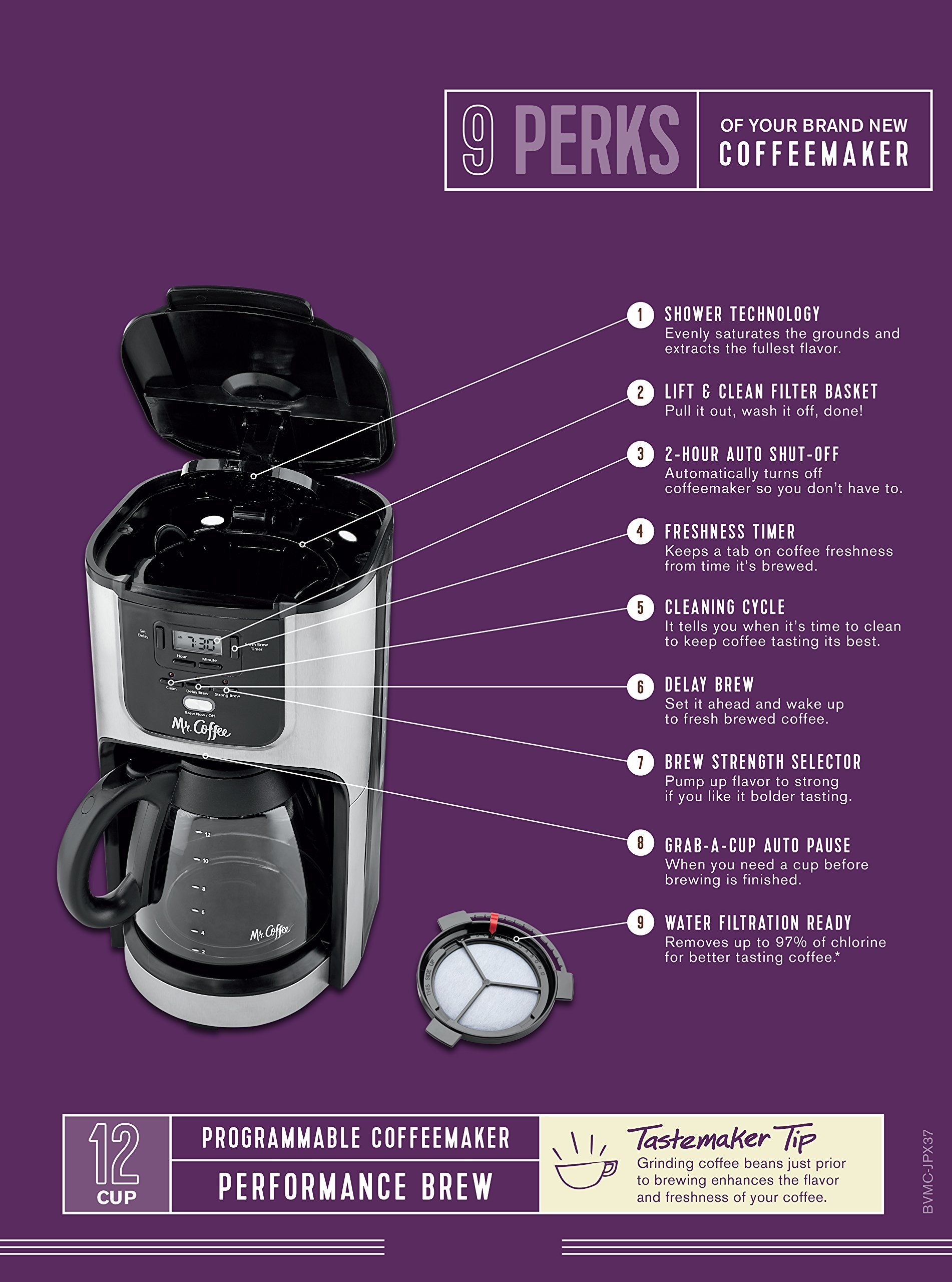 Mr. Coffee 12Cup Programmable Coffee Maker with Brew