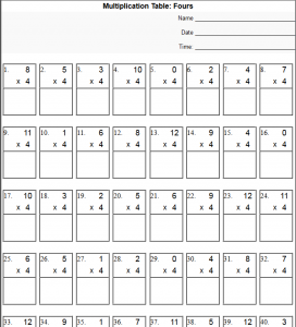 Printable Multiplication Facts Quizzes 1 12 Multiplication Multiplication Facts Multiplication And Division