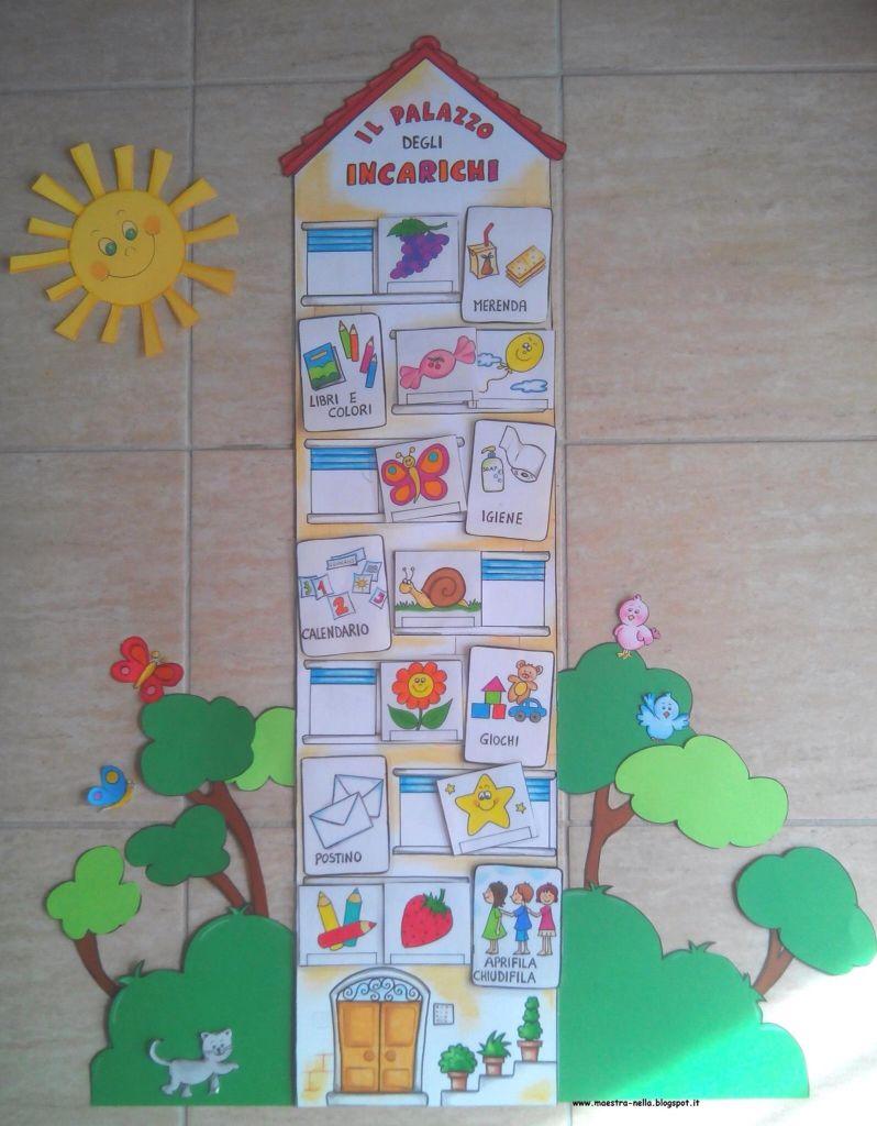Incarichi compleanno scuola dell 39 infanzia cartelloni for Idee per cartelloni scuola infanzia