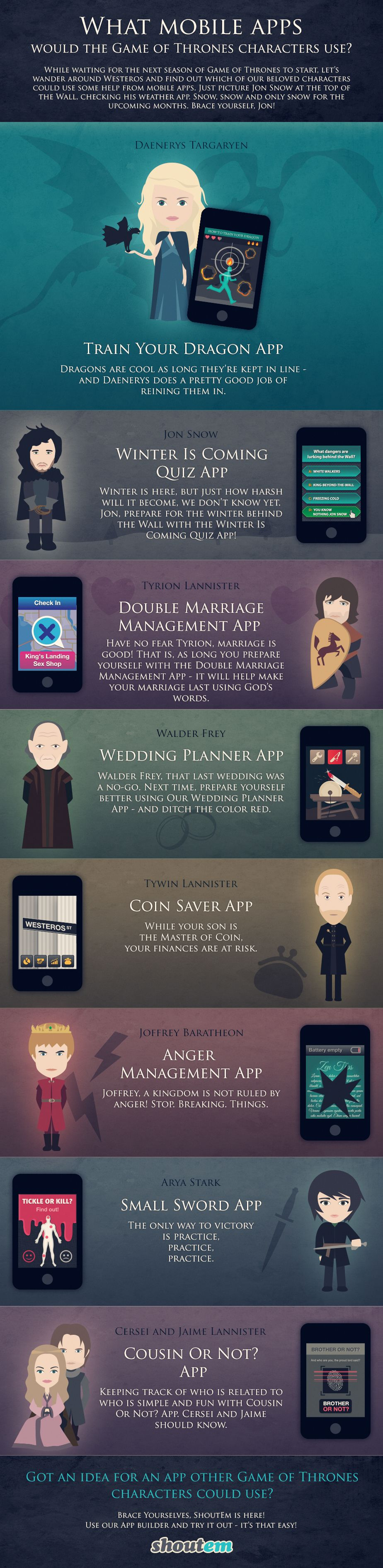 Infographic Game Of Thrones Characters Using Mobile Apps Shoutem Mobile App Creator Make App Mobile App Dragon App How Train Your Dragon