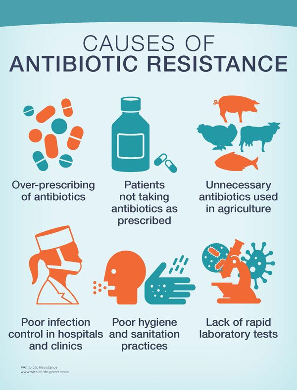 Causes Of Antibiotic Resistance Infection Control Nursing