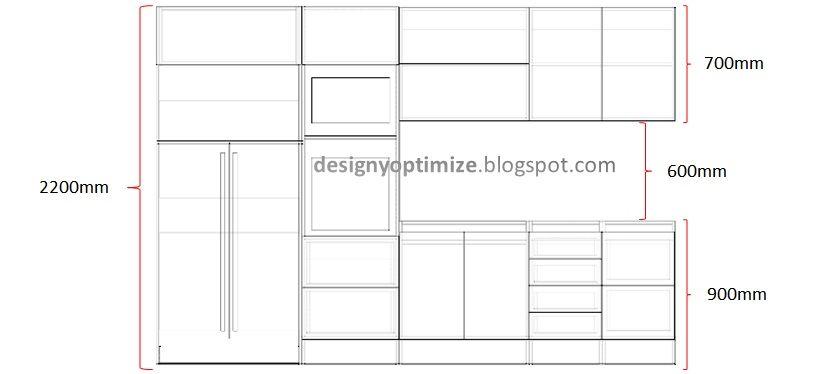 Dise o de muebles madera reglas para fabricar m dulos de for Programa de diseno de muebles de cocina