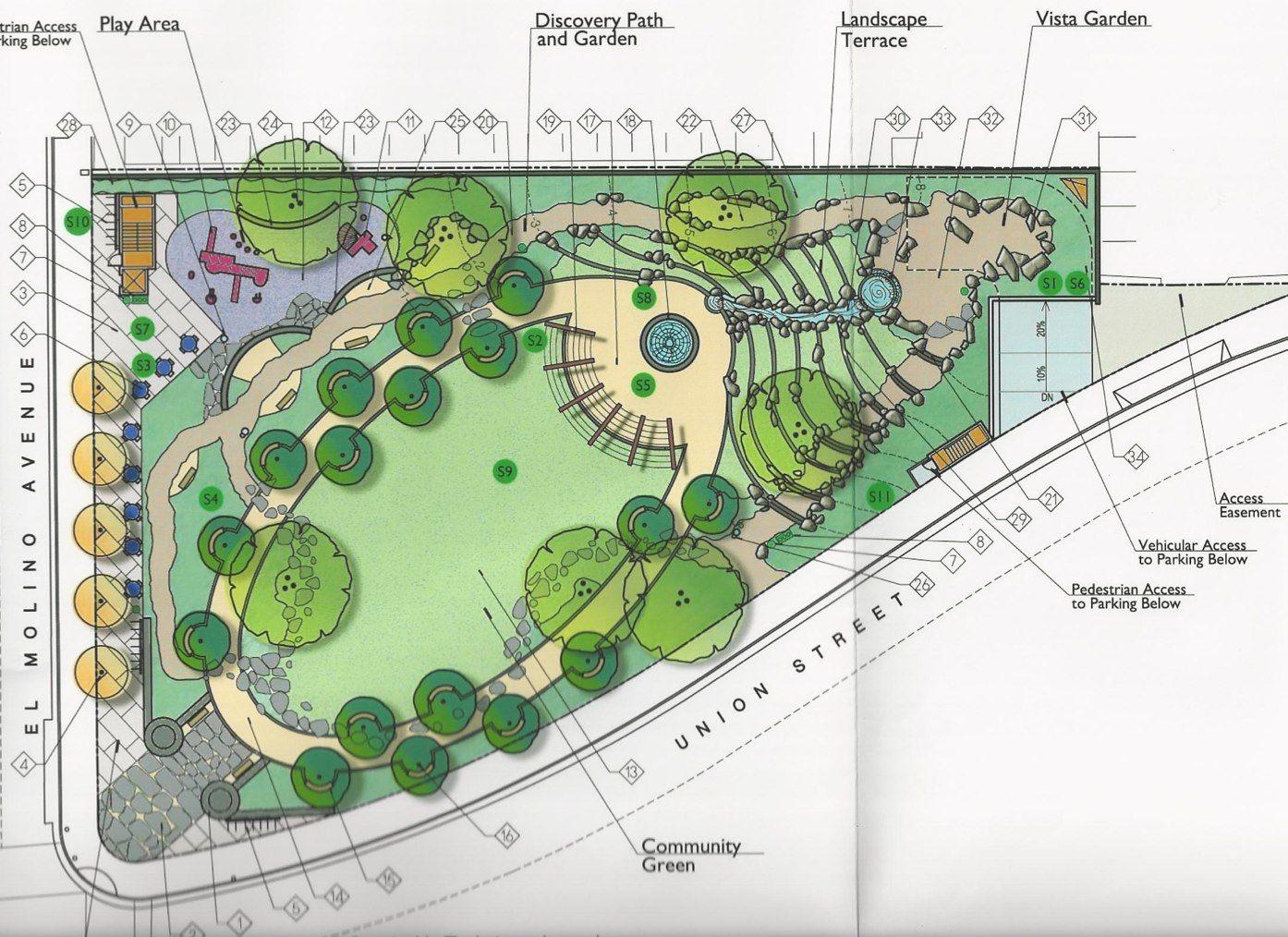 Park Der Gaerten Programm 2020
