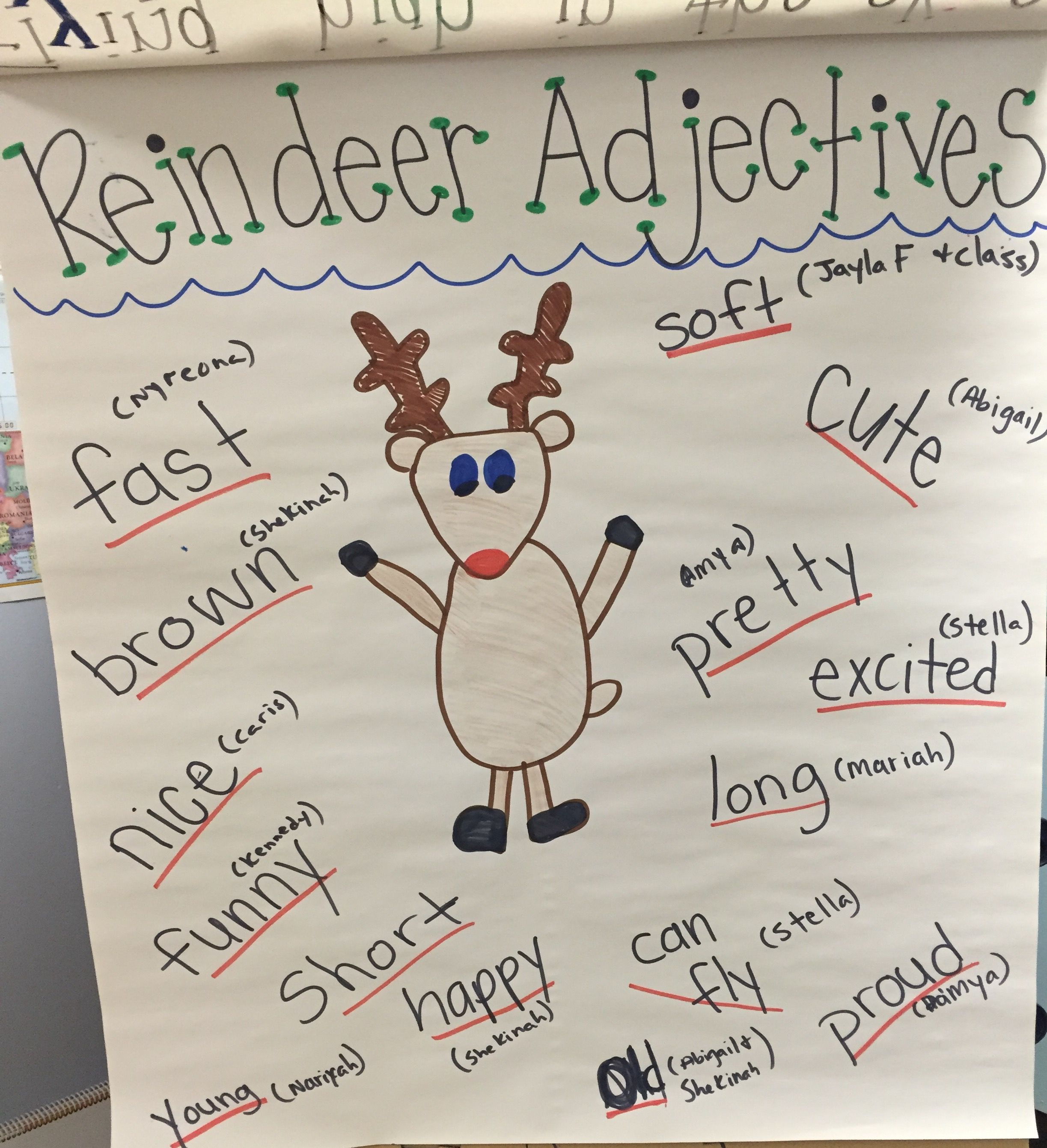 Reindeer Adjectives Anchor Chart