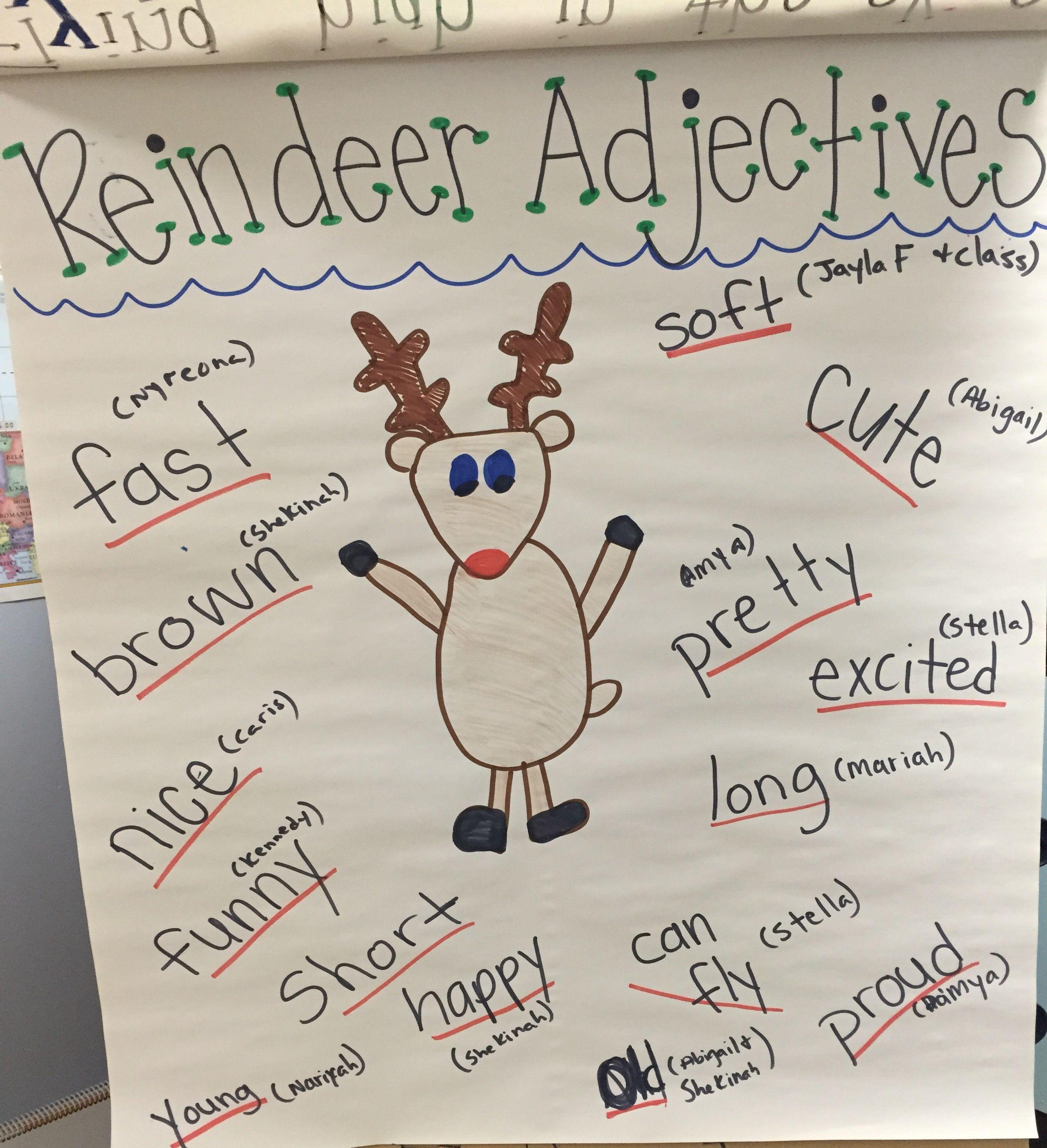 Reindeer Adjectives Anchor Chart
