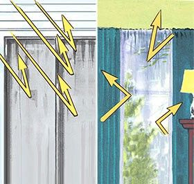 Solar Curtain Curtains Window Curtains Heating Air Conditioning