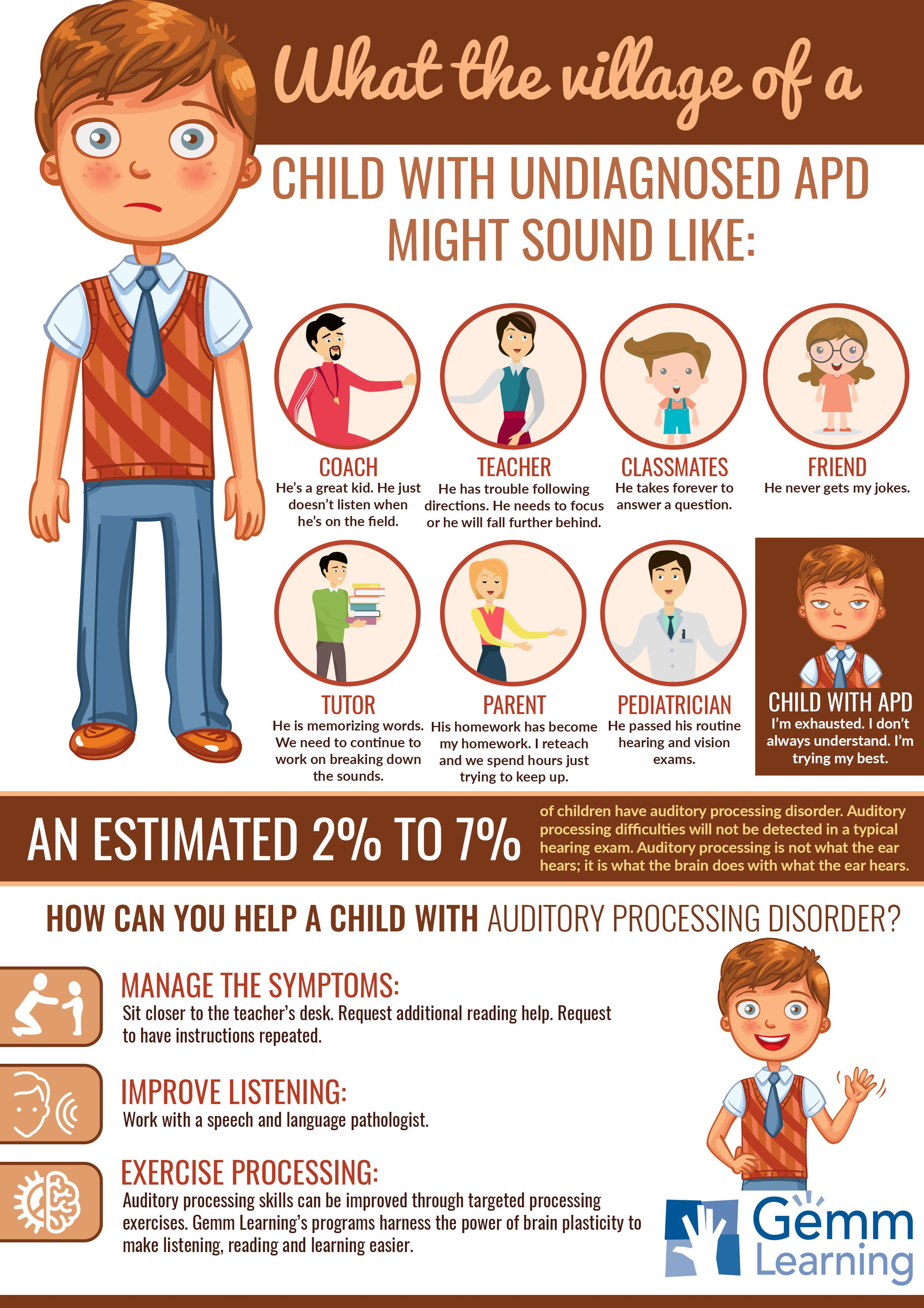 Pin By Gemm Learning On Auditory Processing Disorder