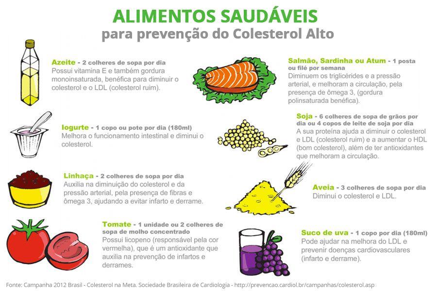 Confira Alguns Alimentos Que Ajudam A Combater O Colesterol Ruim