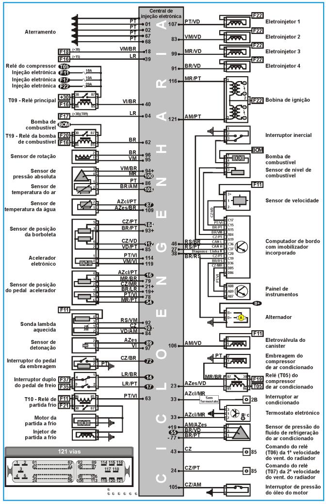 Diagrama Eletrico Comentado I Fiat Idea Electronic Circuit Projects Car Ecu Automotive Electrical