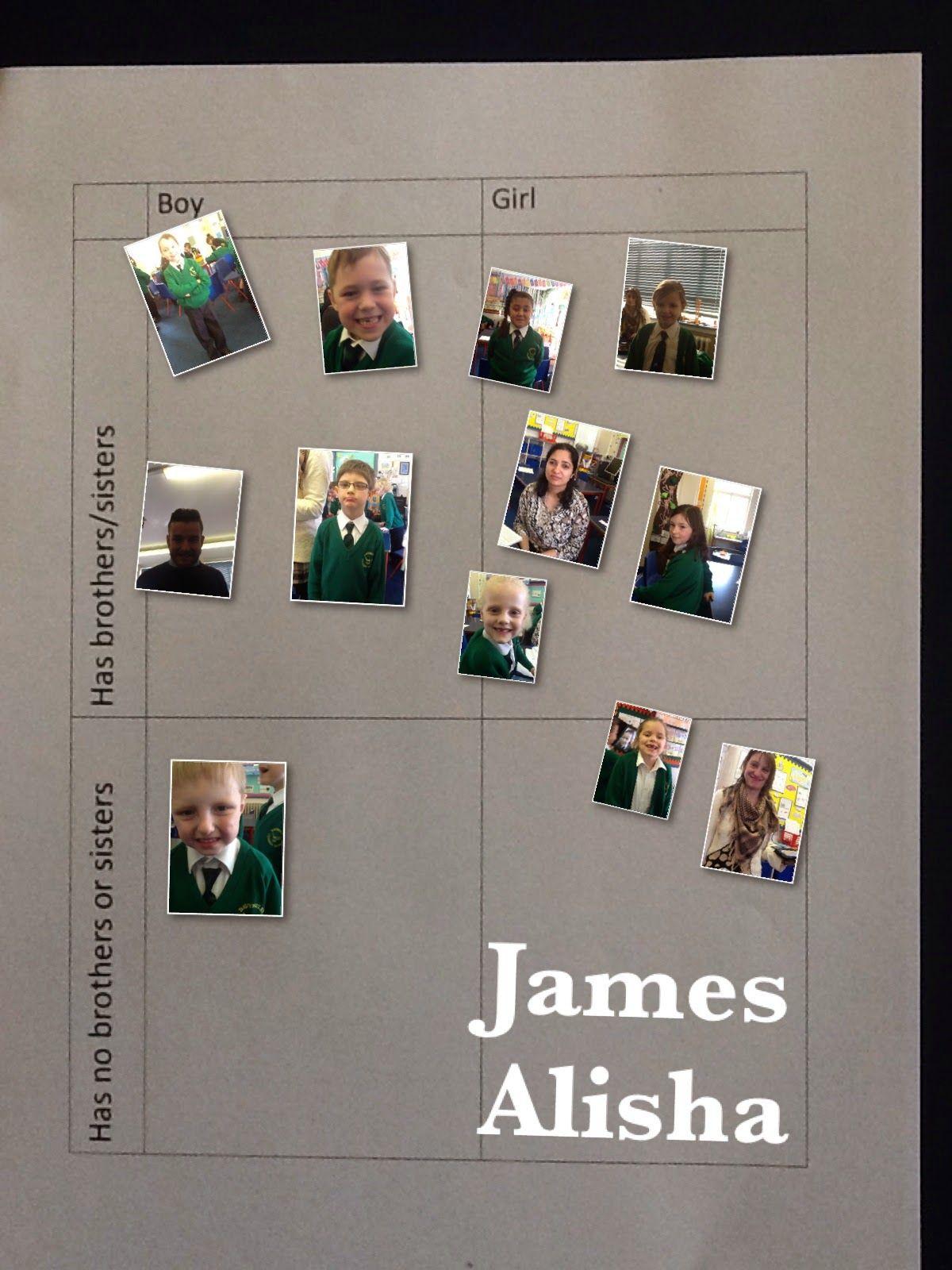 Mr ps ict blog ipads in the classroom selfie carroll diagrams mr ps ict blog ipads in the classroom selfie carroll diagrams pooptronica