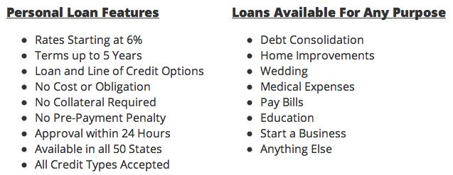 Pin By Zap Carter On Lifehousefunding Quick Loans Fast Loans Starting A Business