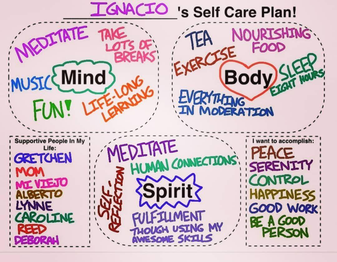 Mindbodyspirit Forexample Internationalselfcareday