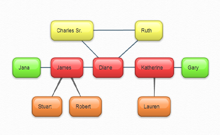 bubblus helpful for brainstorming or creating a mind map - Bubblus Mind Map