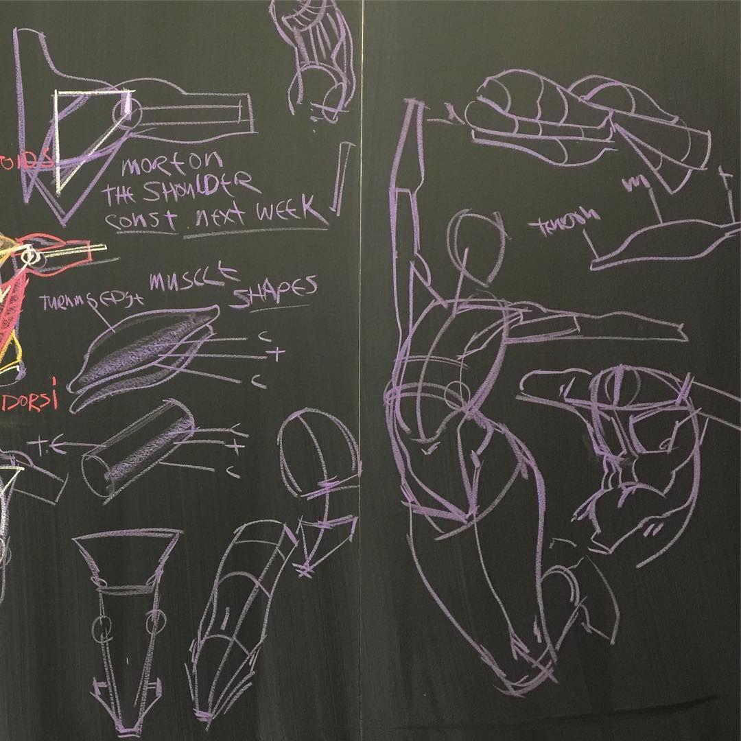 Pin de Taller Artesanias Mis Dos Amores en aprendiendo a dibujar a ...