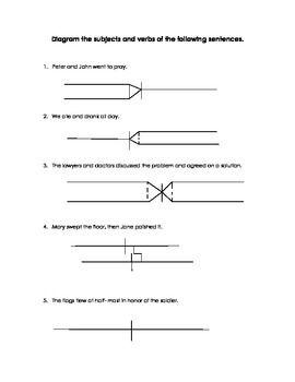 Sentence diagramming 5th grade pinterest sentences spanish sentence diagramming ccuart Images