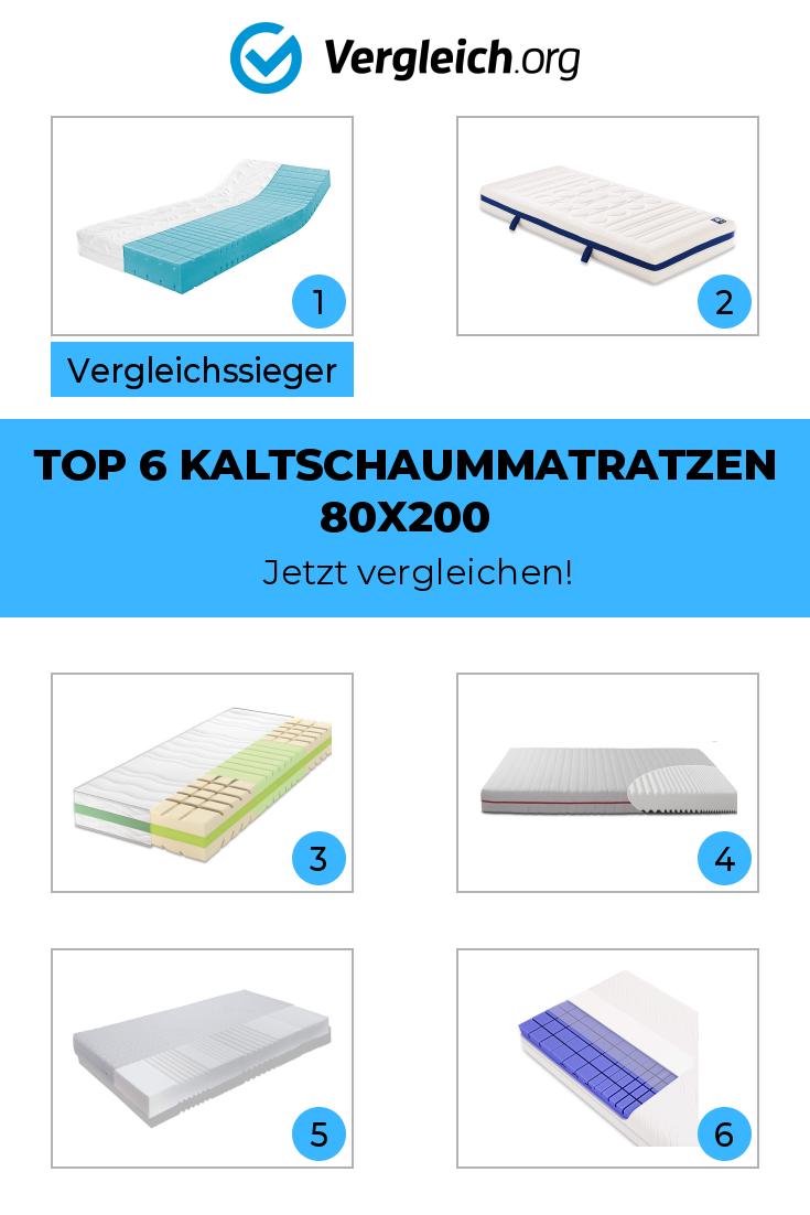 Top 6 Kaltschaummatratzen 80x200 In 2020 Kaltschaummatratze Matratze Schaum