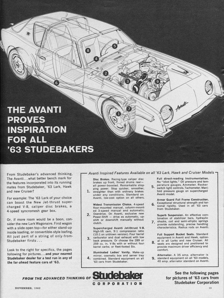 1963 Avanti Studebaker Vintage Cars Car Ads