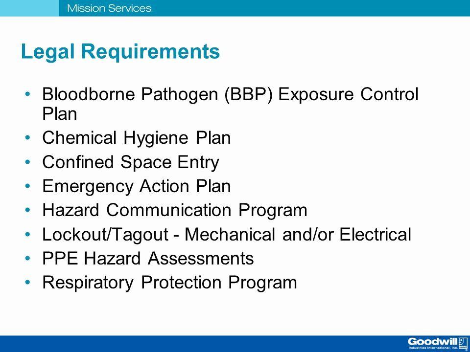 Osha Chemical Hygiene Plan Template Beautiful Safety