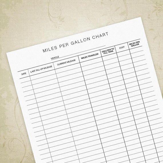 Miles Per Gallon Mpg Chart Form Pdf Mileage Sheet Mpg Chart Calculate Fuel Economy Fuel Mileage Mileage Tracker Gallon
