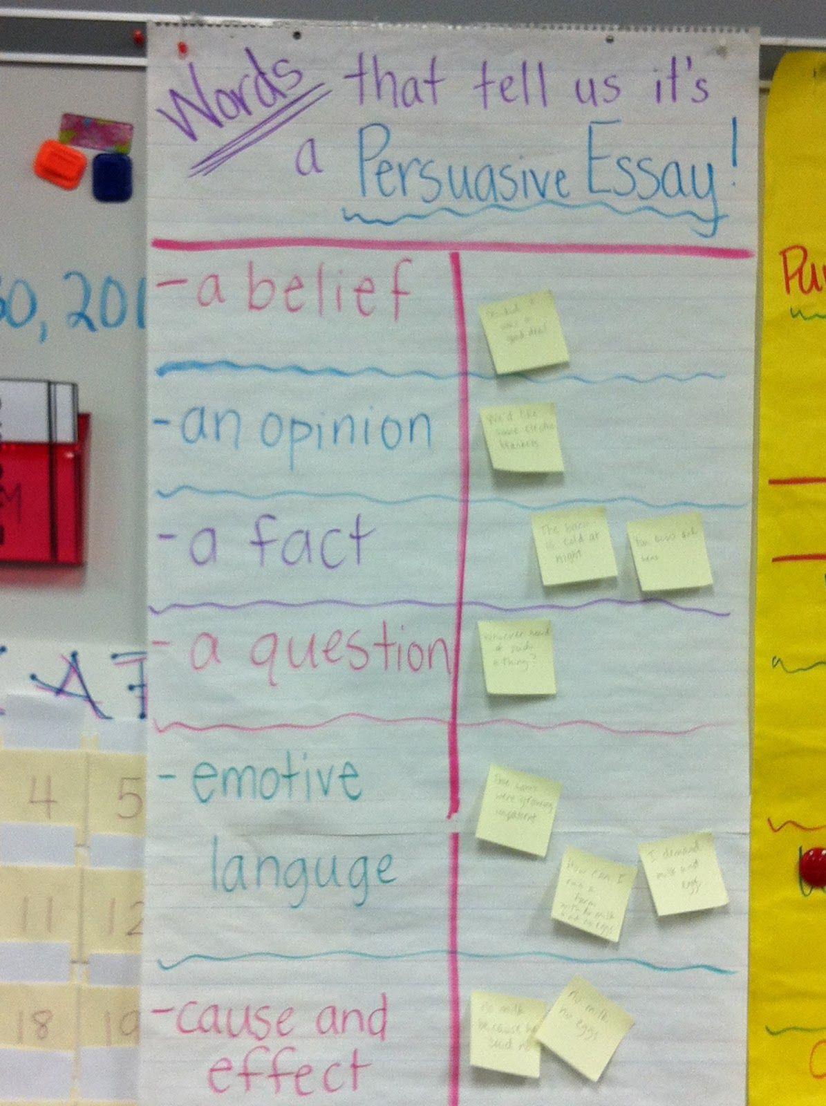 007 Persuasive essay anchor chart Persuasive writing