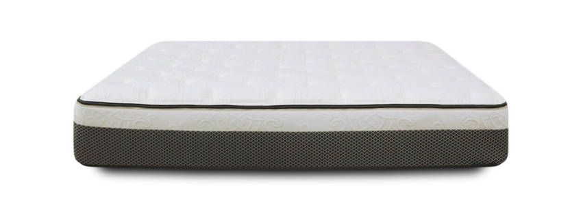 Bed In A Box Silk Symphony Mattress Review In 2020 Mattresses Reviews Mattress Casper Mattress Reviews