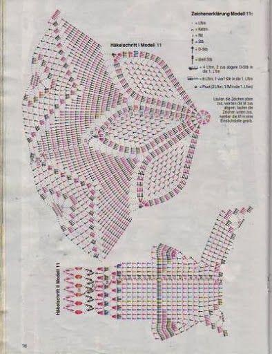 croche: Tablecloths