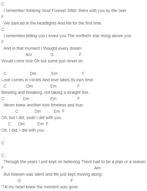Lady Antebellum I Did With You Chords Capo 2 Sing It To Me