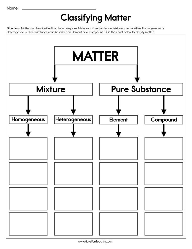 Classifying Matter Worksheet With Images Matter Worksheets