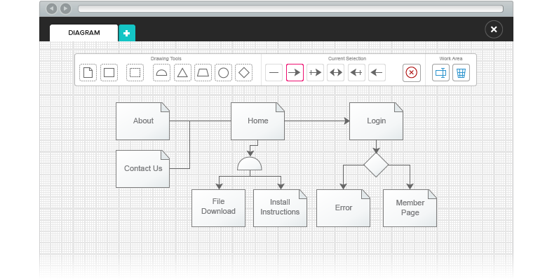 Create sitemaps the easy way using the Slickplan flowchart