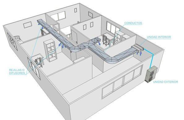 Distribucion De Aire Acondicionado Por Conductos Aire Acondicionado Acondicionado Ventilacion
