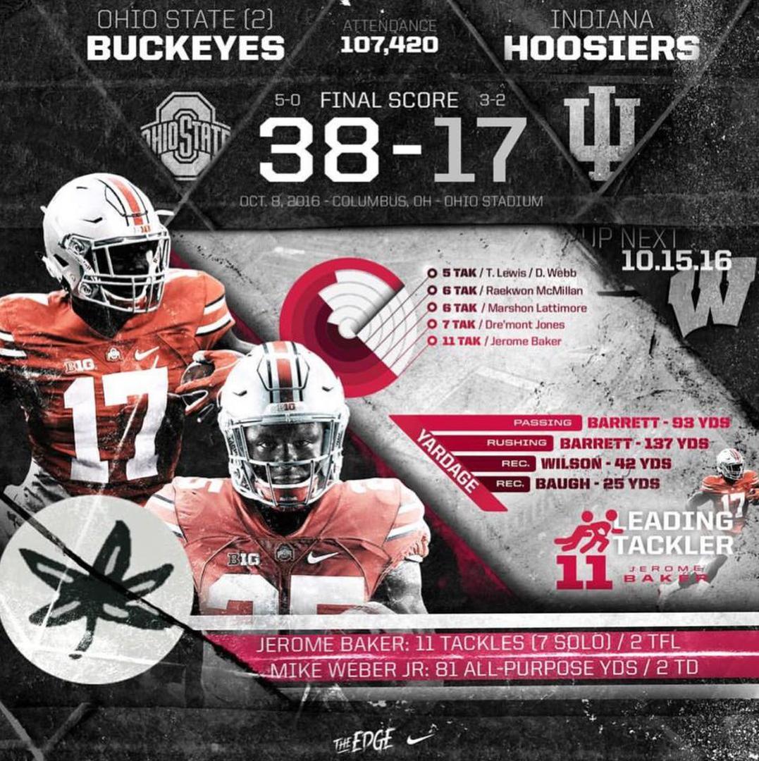 10 8 2016 Game 5 Indiana Vs The Final Score Game Summary Ohio