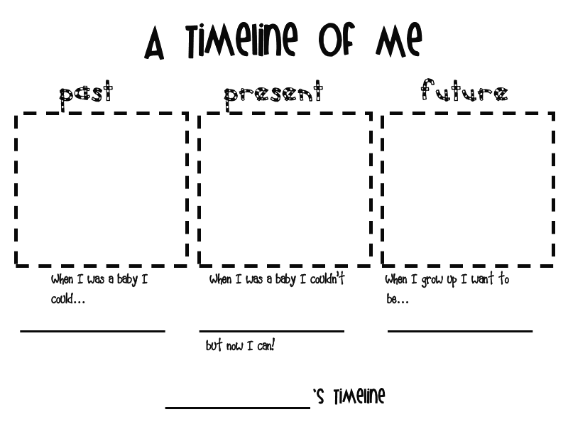 A Timeline of Me preschool worksheet. Great for the first
