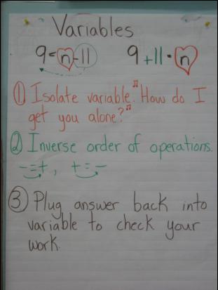 Variables Anchor Chart Math Anchor Charts Evaluating Expressions Algebraic Expressions