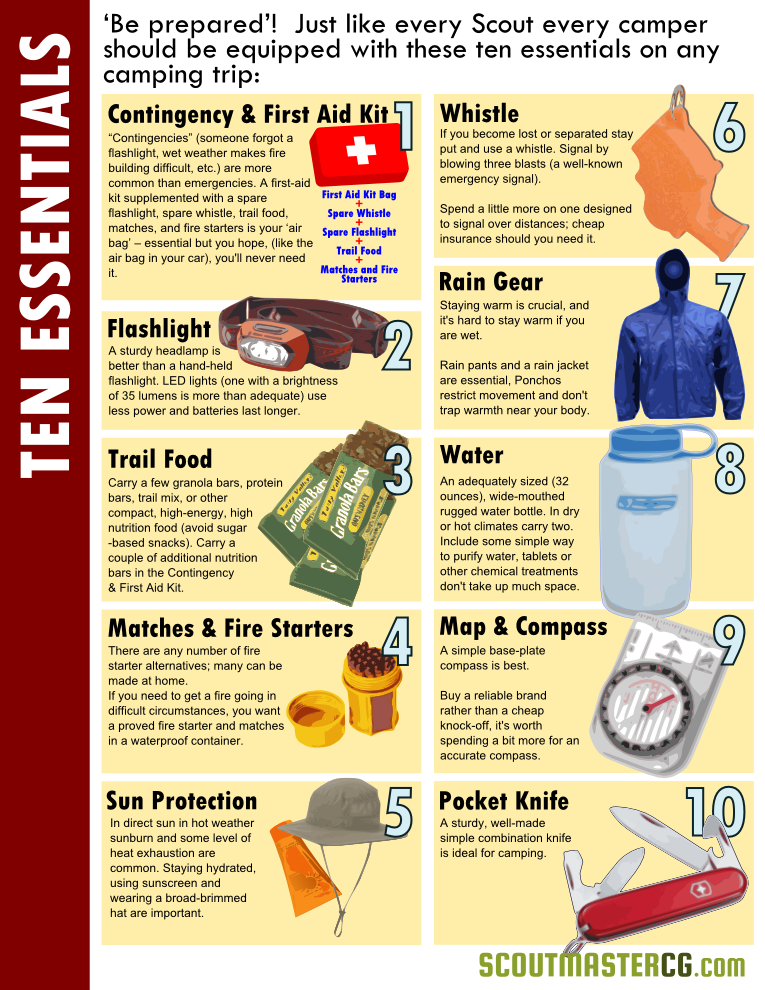 ten essentials every responsible camper should carry | Scout Gear ...