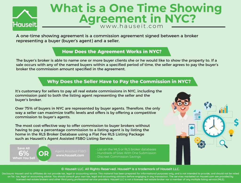 What Is A One Time Showing Agreement Nyc Hauseit One Time Agreement One