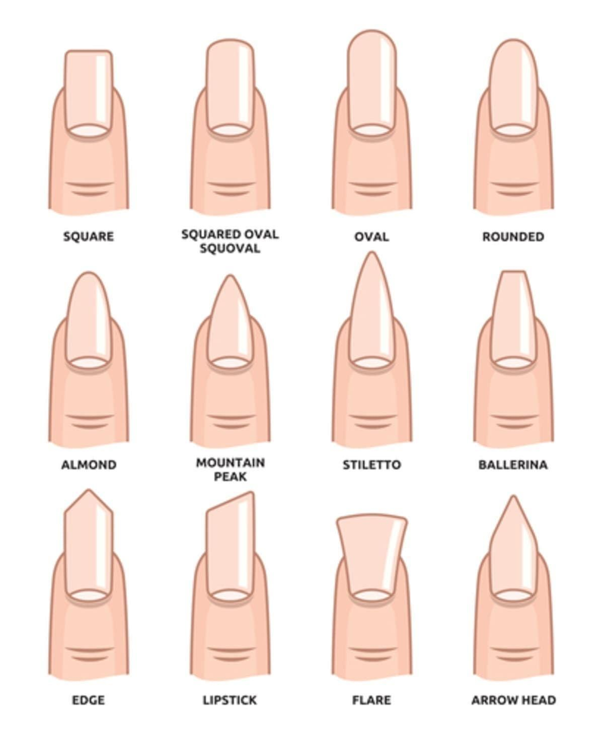 Nail shapes which nail shape suits me? Nails shapes