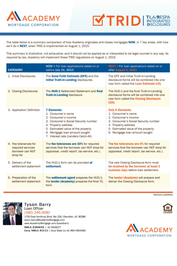 Trid Announcement Tyson Barry Loan Officer At Academy Mortgage Chandler Branch Marketing Flyers How To Apply Loan Officer