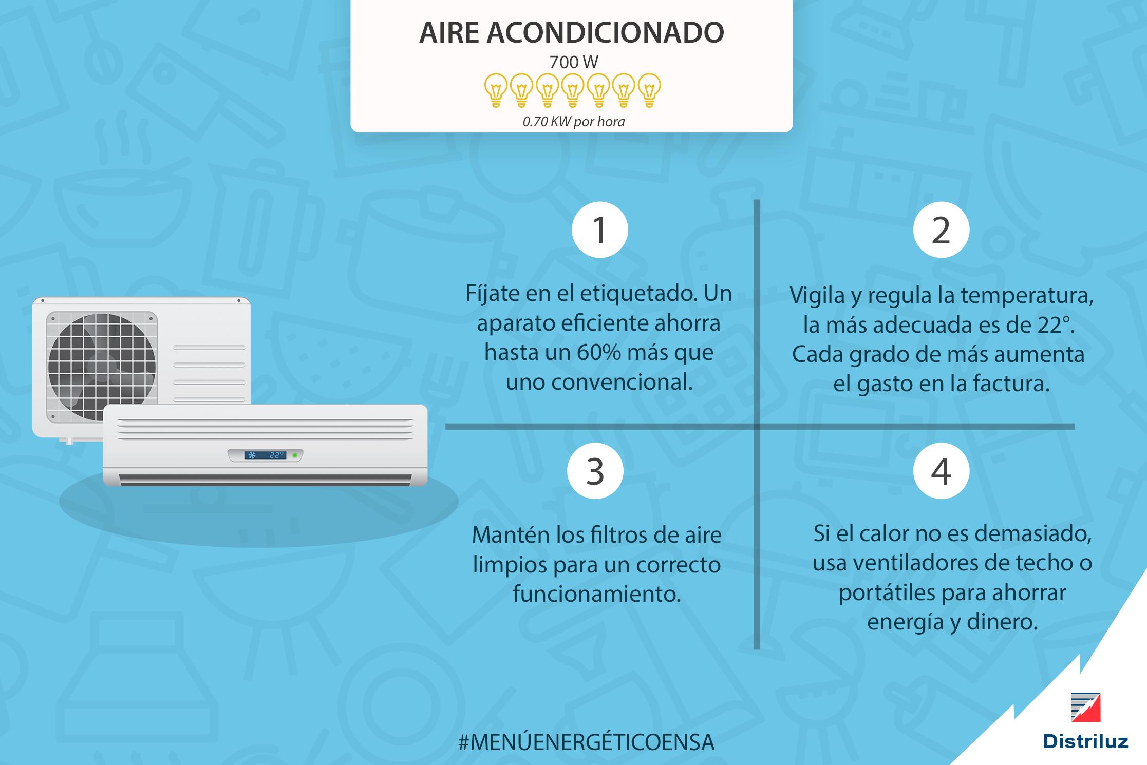 Cómo ahorrar energía con el uso del aire acondicionado