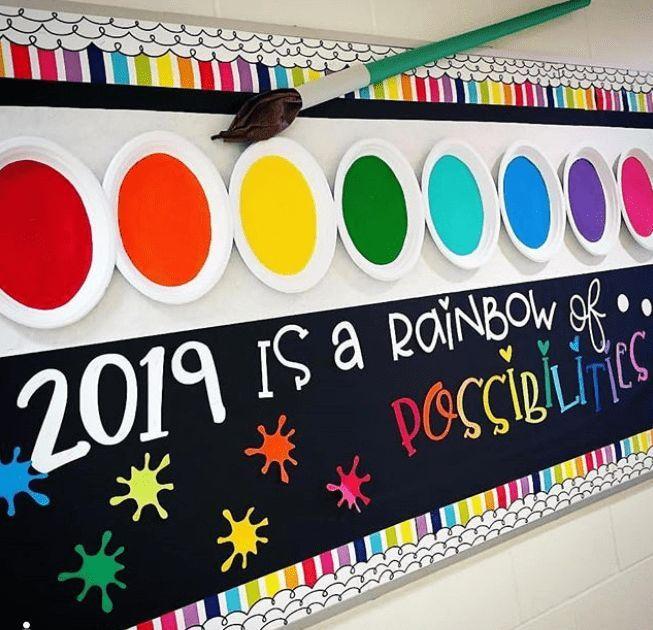 81 Back-to-School Bulletin Board Ideas From Creative