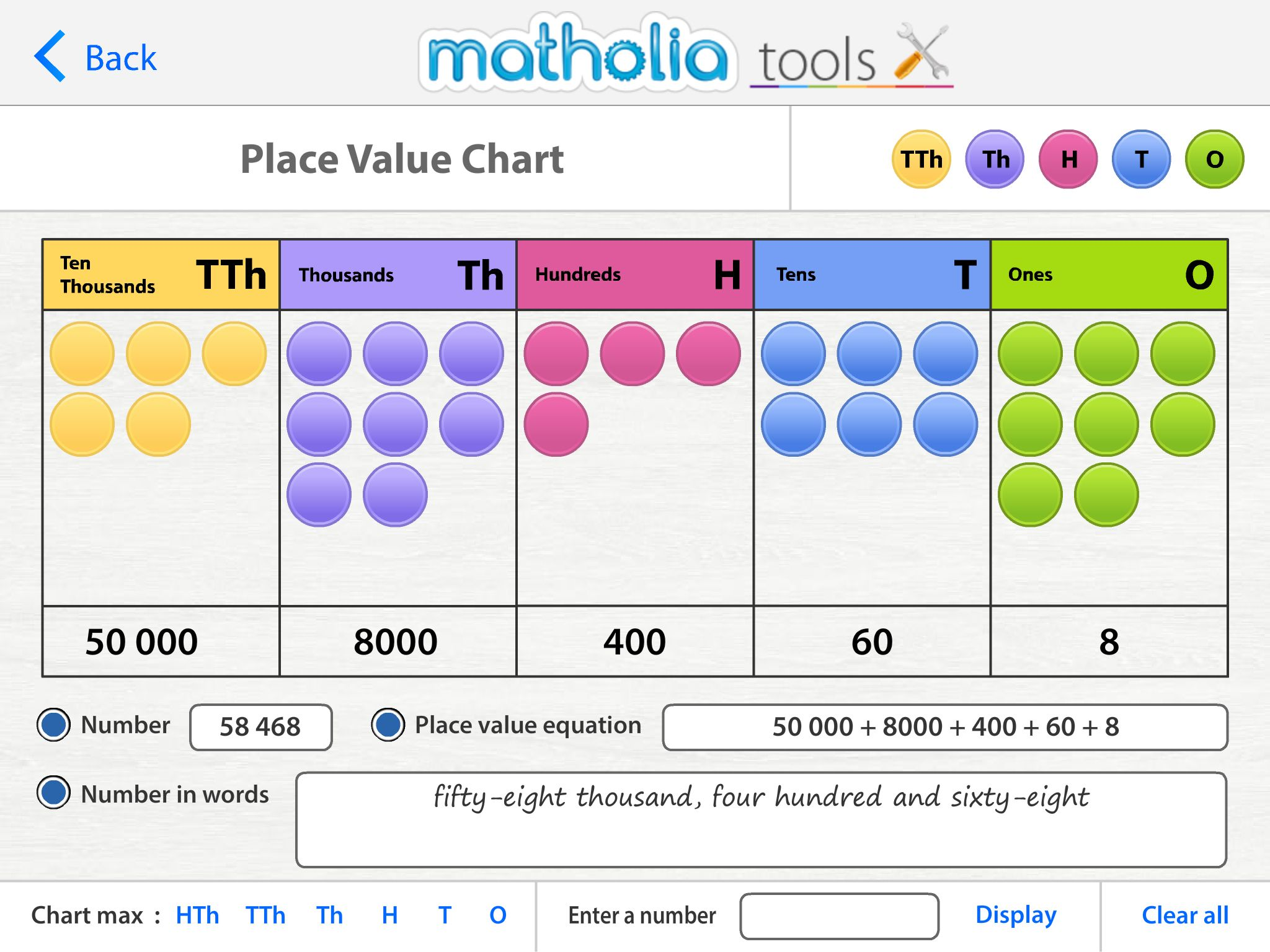 Matholia Tools Place Value Chart Place Value Chart Play To Learn Place Values Adding with place value chart