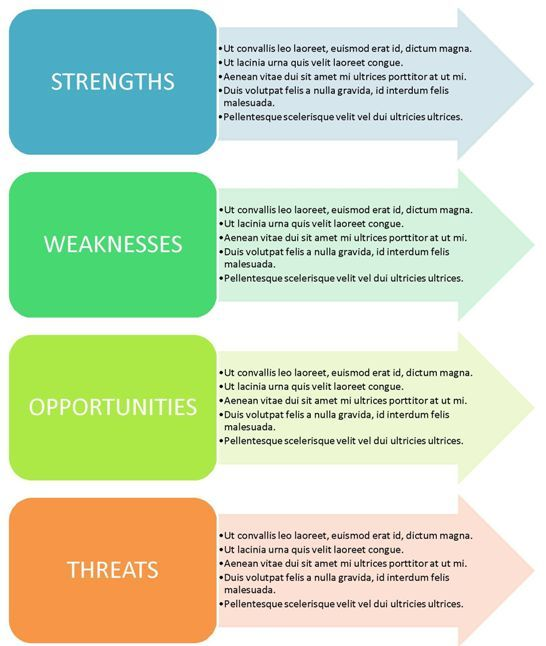 SWOT analysis template ppt 4 SWOT Analysis Template PPT - competitive analysis example