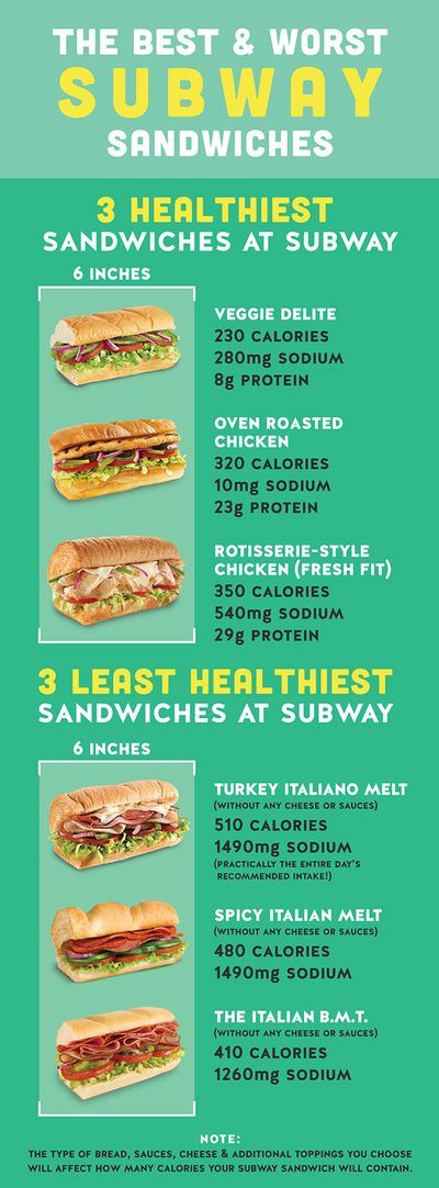 How Many Calories Do Sub Sandwiches Have In 2019 Good To Know