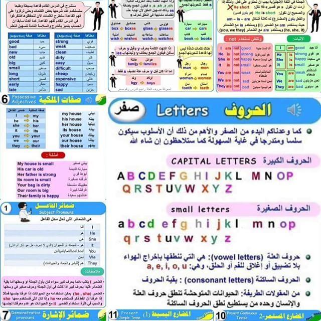 وسائل تعليمية مبتكرة On Instagram تعلم قواعد اللغه الانجليزية بسهوله ويسر مع مجموعتنا المميزه Small Letters Learning Arabic Learning