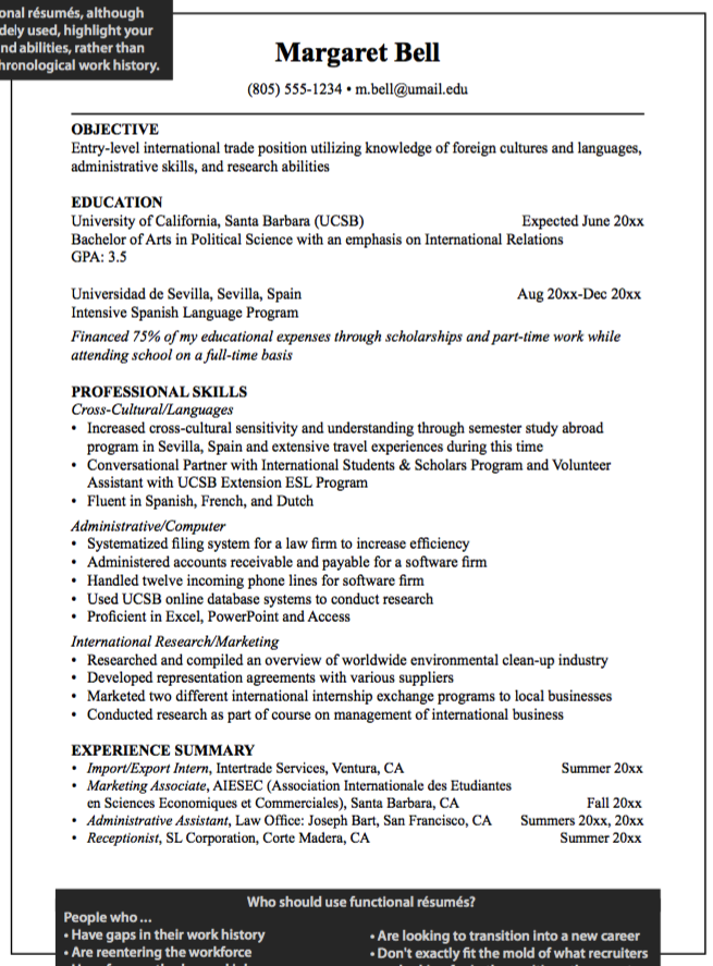 sample entry level international trade resume