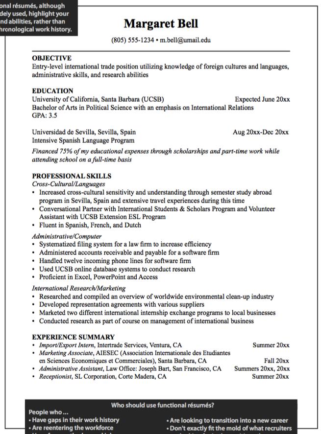 Sample Entry Level International Trade Resume http