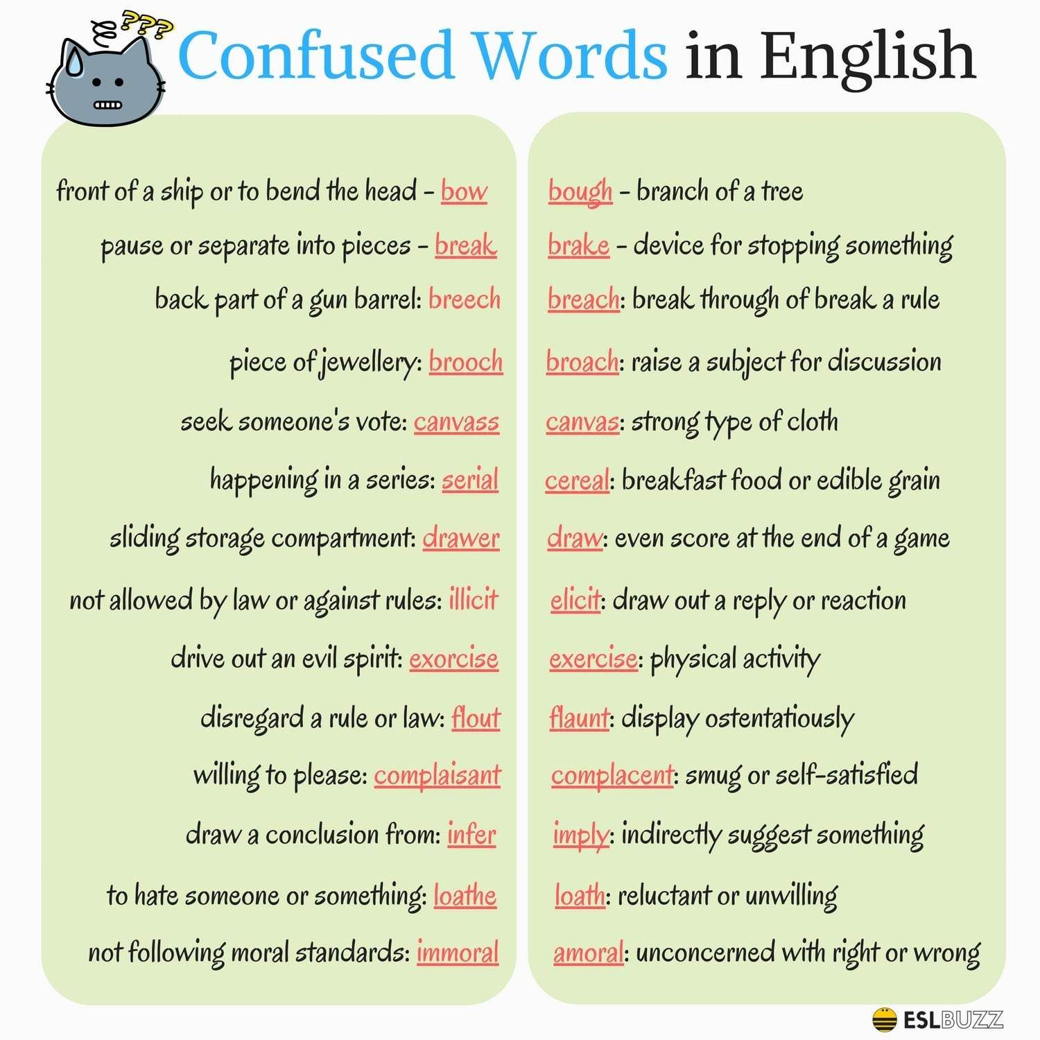 Confused Words in English 1/3 | Lovin Languanges | Pinterest ...