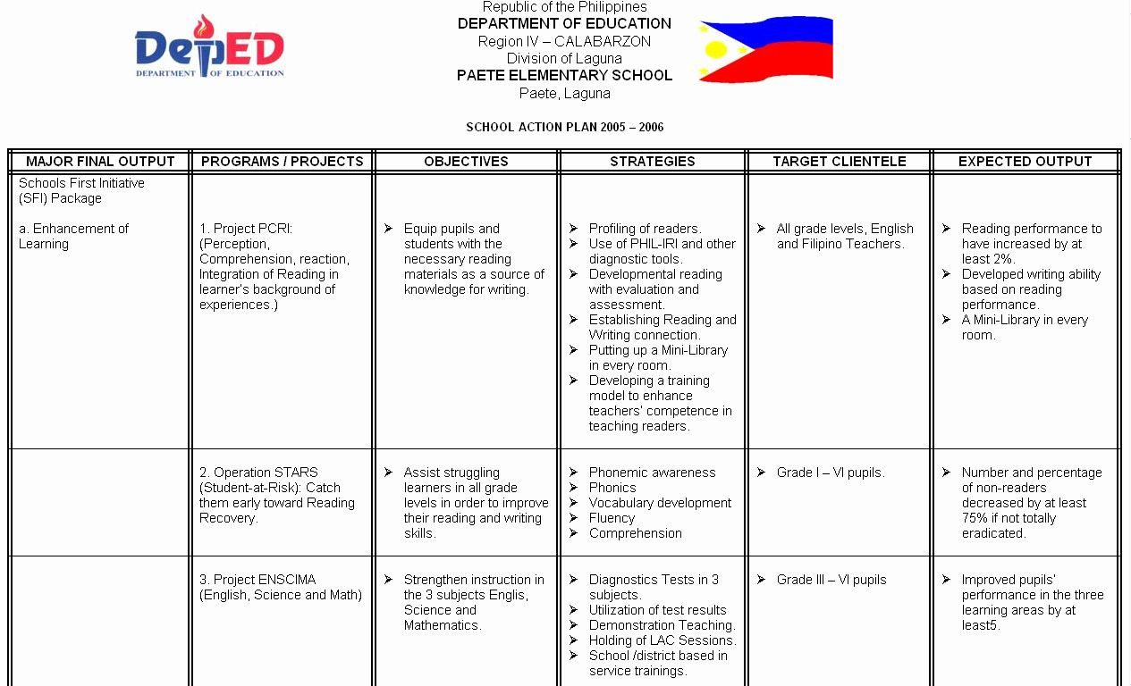 Sample Action Plan For Teachers Unique Phillipines Clipart