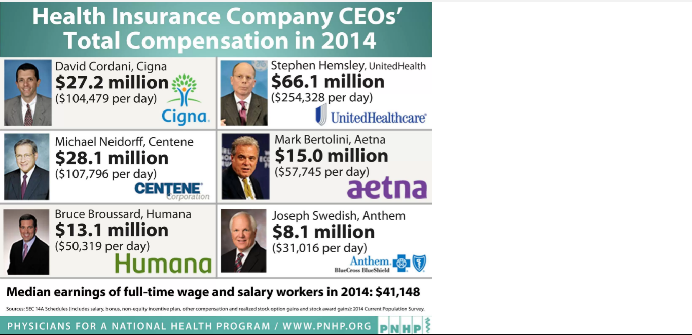 Top Insurance Companies Who Refuse To Work With Obamacare