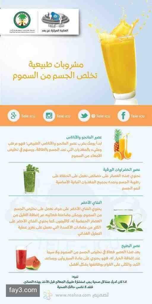 مشروبات طبيعية تخلص الجسم من السموم انفوجرافيك صحة Fruit Food School Projects